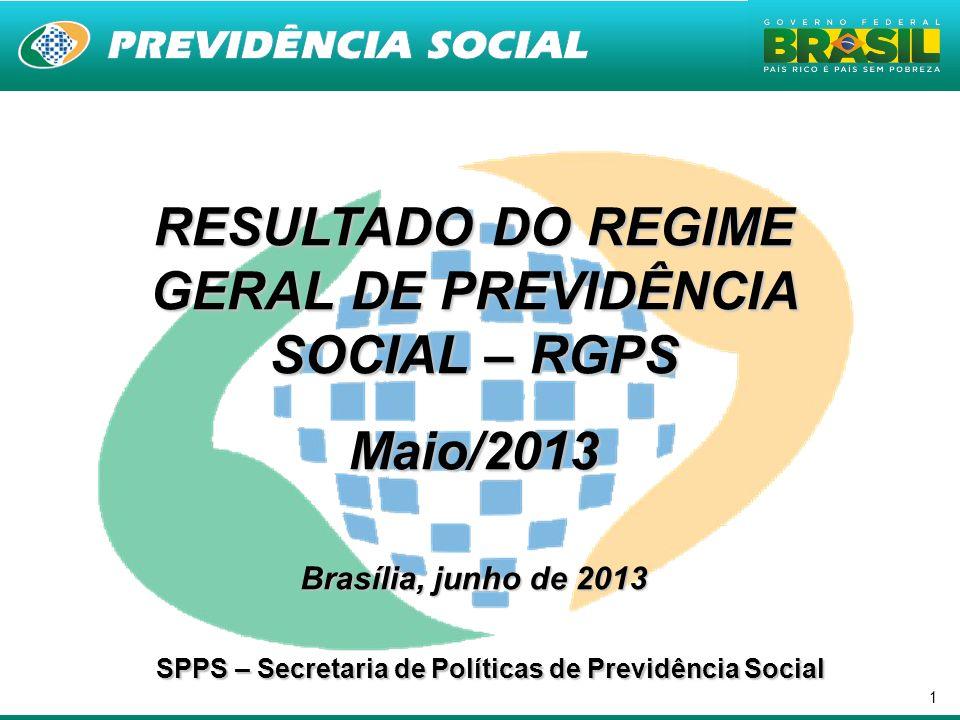 RESULTADO DO REGIME GERAL DE PREVIDÊNCIA SOCIAL – RGPS Maio/2013
