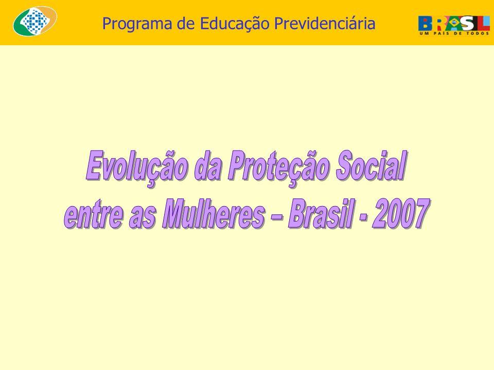 Evolução da Proteção Social entre as Mulheres – Brasil - 2007