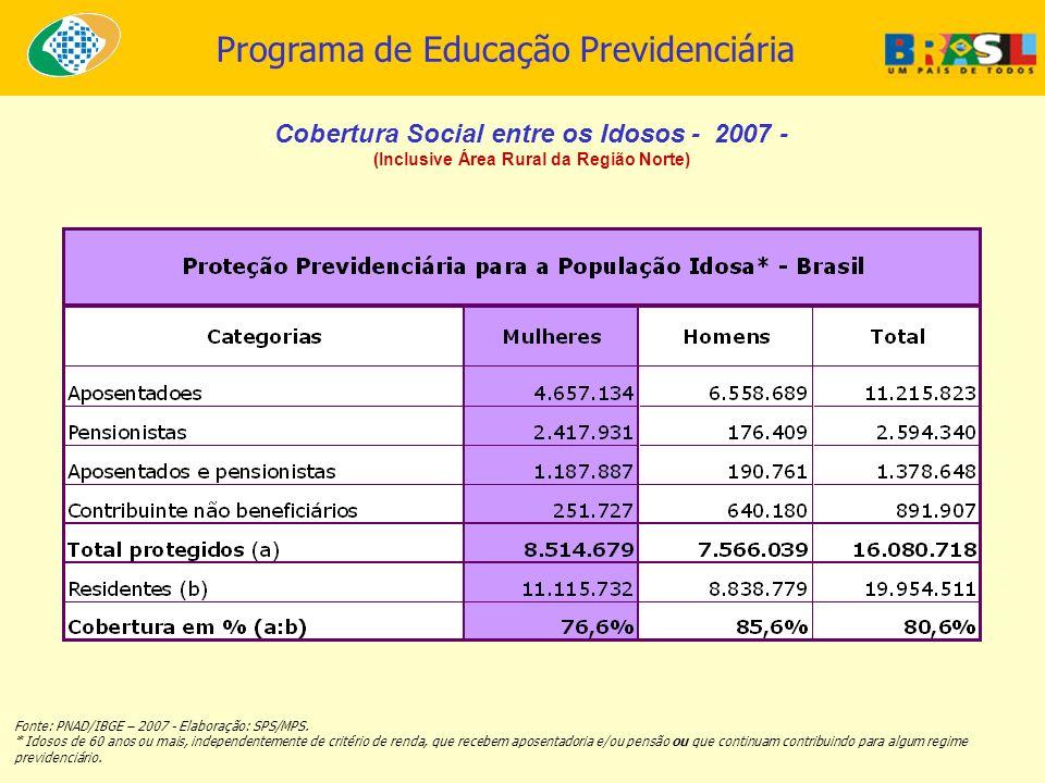 Cobertura Social entre os Idosos - 2007 -
