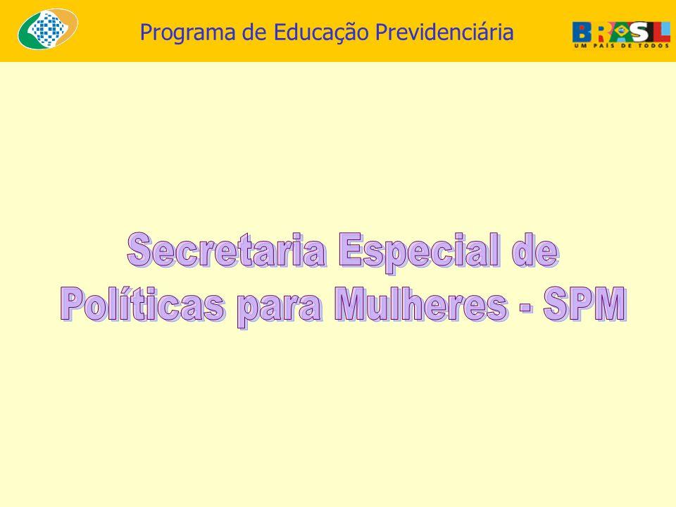 Secretaria Especial de Políticas para Mulheres - SPM