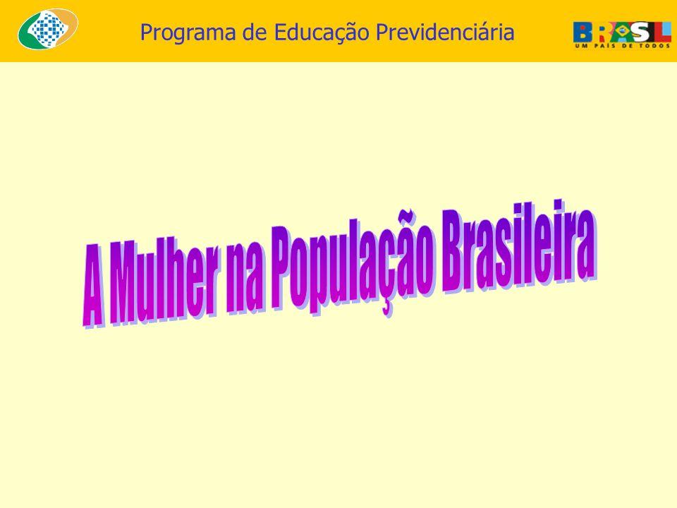 A Mulher na População Brasileira