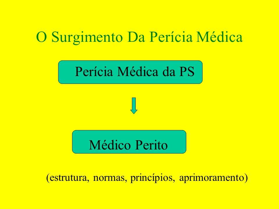 O Surgimento Da Perícia Médica
