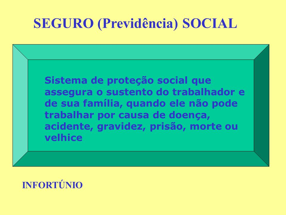 SEGURO (Previdência) SOCIAL