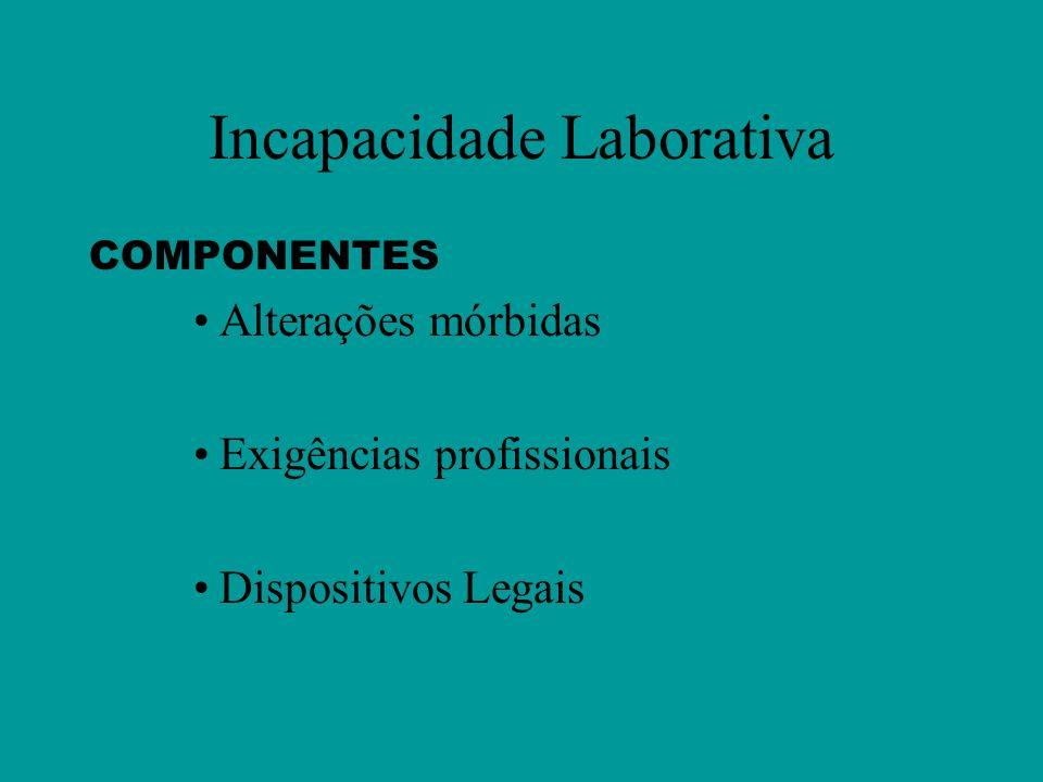 Incapacidade Laborativa
