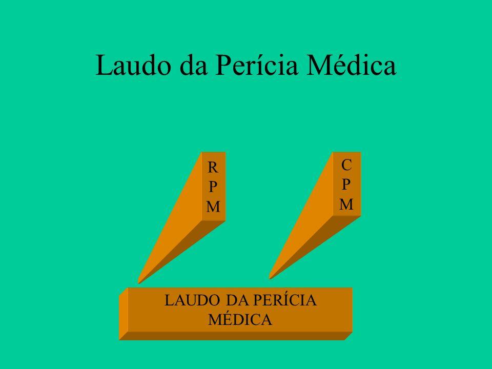 Laudo da Perícia Médica