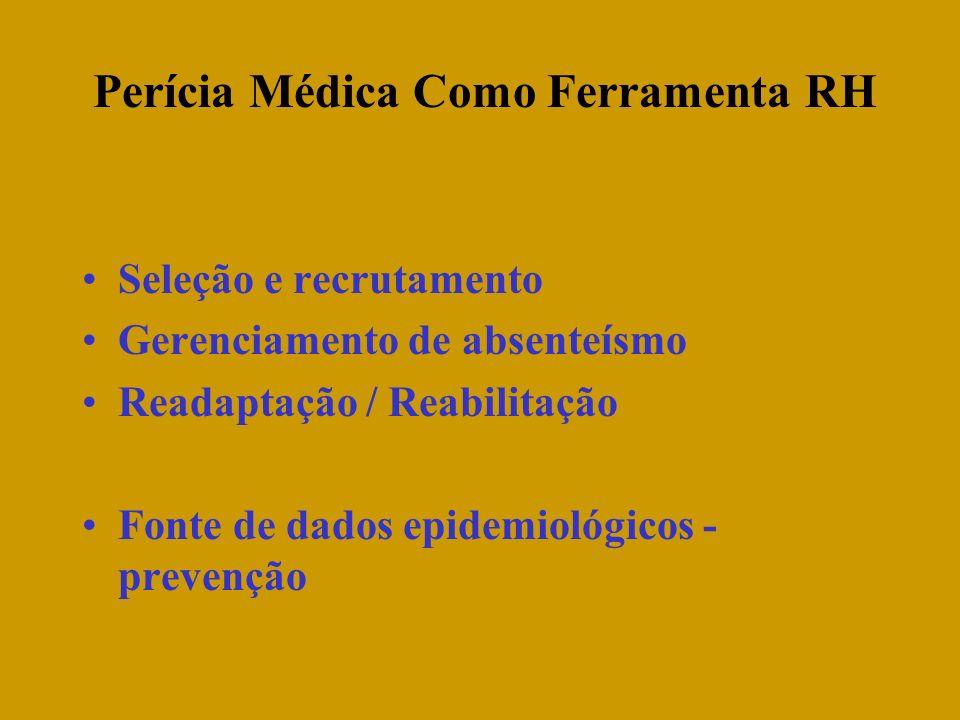 Perícia Médica Como Ferramenta RH