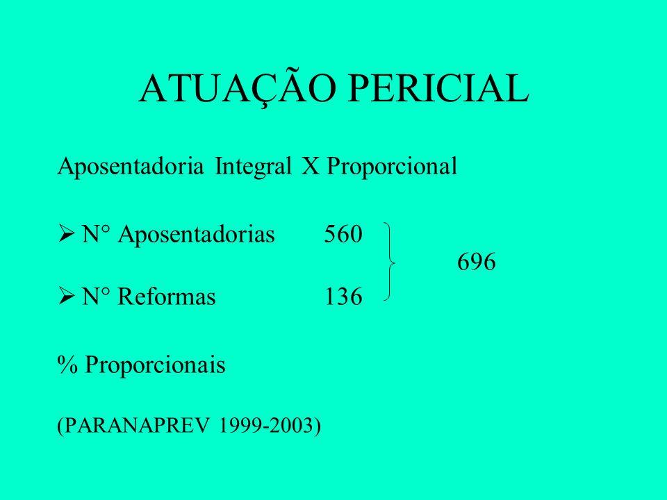 ATUAÇÃO PERICIAL Aposentadoria Integral X Proporcional