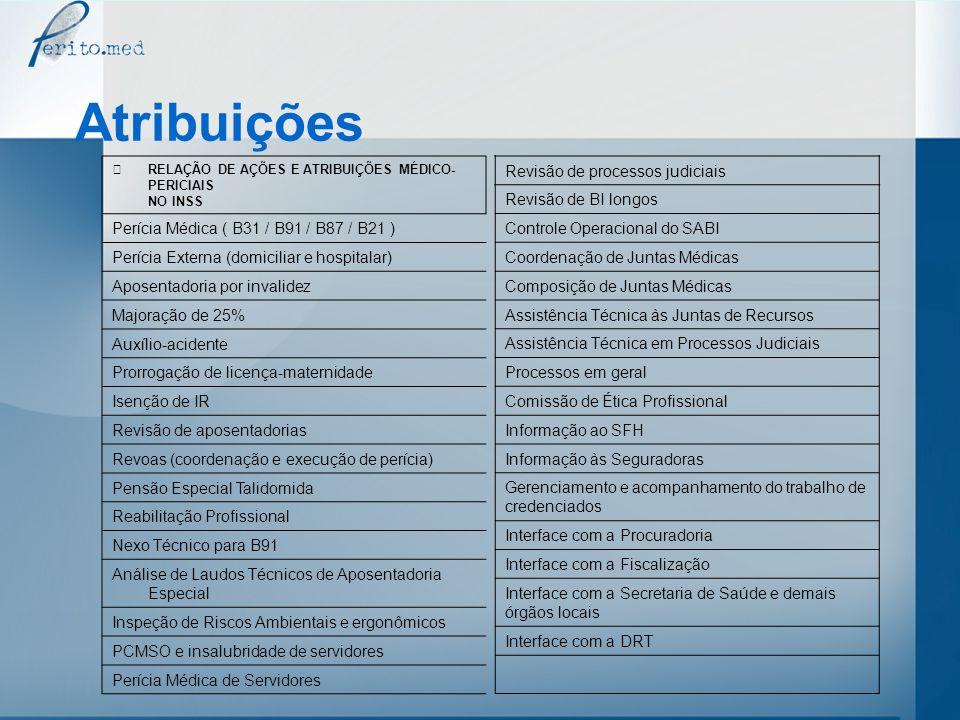 Atribuições Perícia Médica ( B31 / B91 / B87 / B21 )