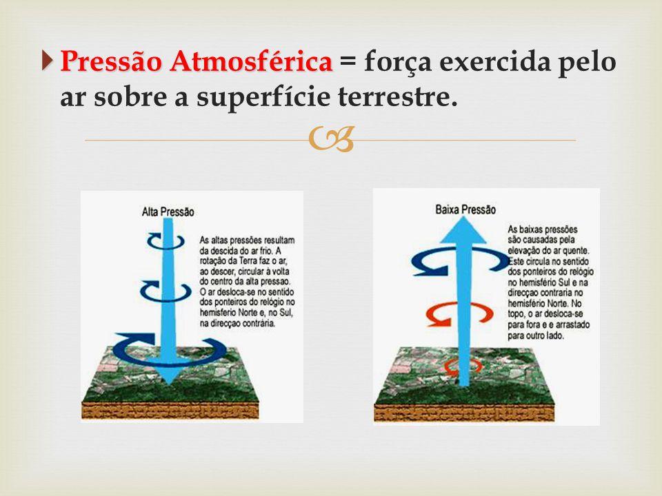 Pressão Atmosférica = força exercida pelo ar sobre a superfície terrestre.