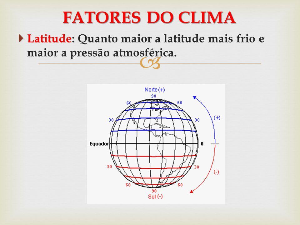 FATORES DO CLIMA Latitude: Quanto maior a latitude mais frio e maior a pressão atmosférica.