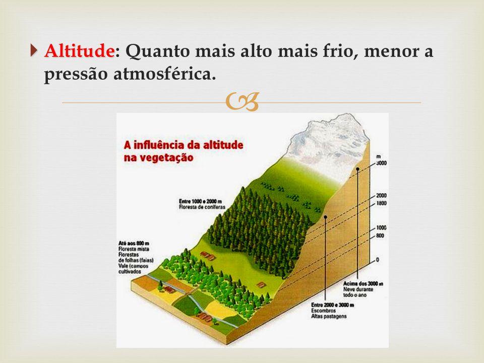 Altitude: Quanto mais alto mais frio, menor a pressão atmosférica.