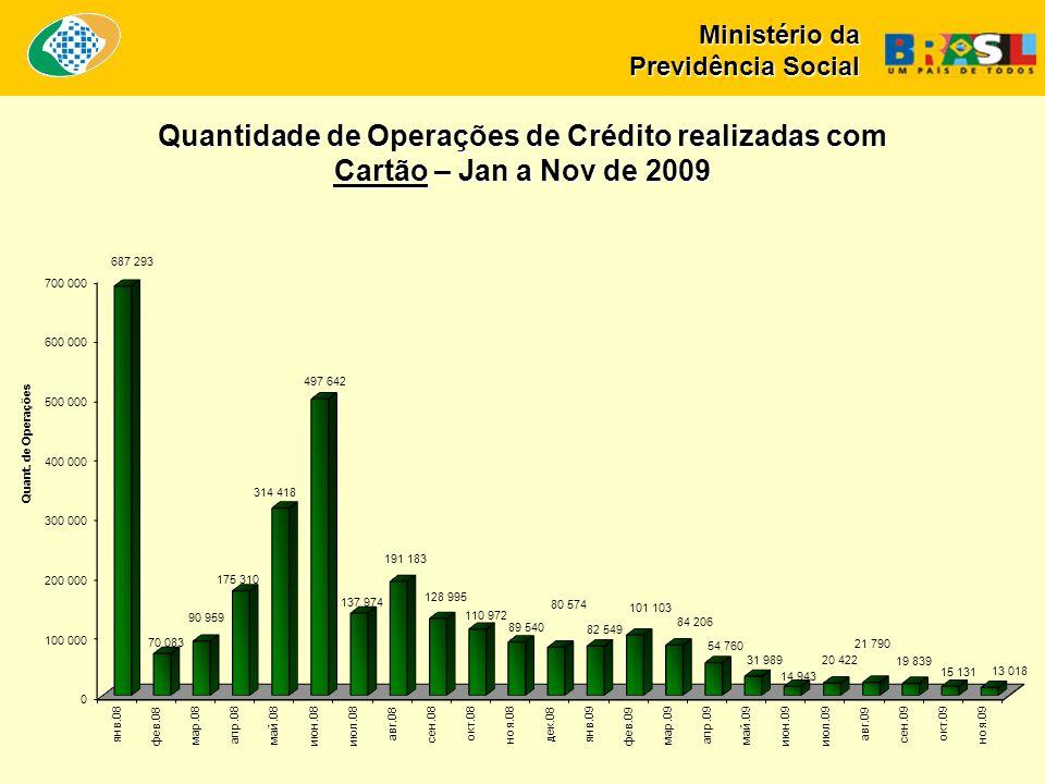 Quantidade de Operações de Crédito realizadas com Cartão – Jan a Nov de 2009