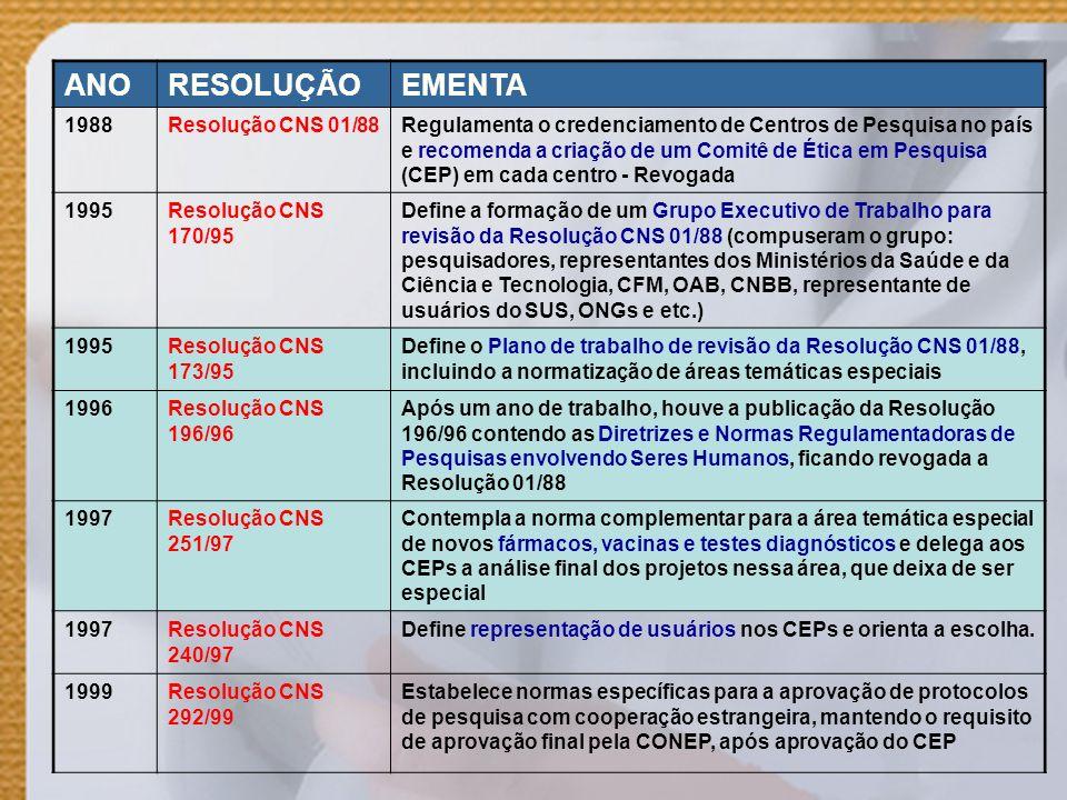 ANO RESOLUÇÃO EMENTA 1988 Resolução CNS 01/88