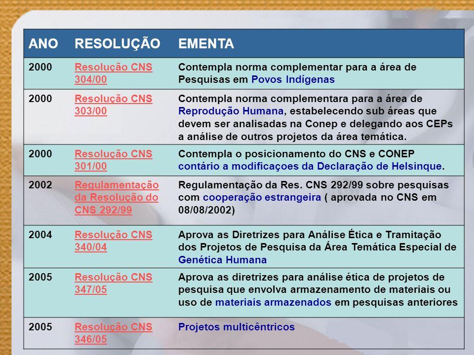 ANO RESOLUÇÃO EMENTA 2000 Resolução CNS 304/00