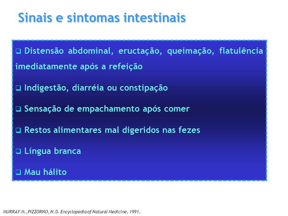 Sinais e sintomas intestinais
