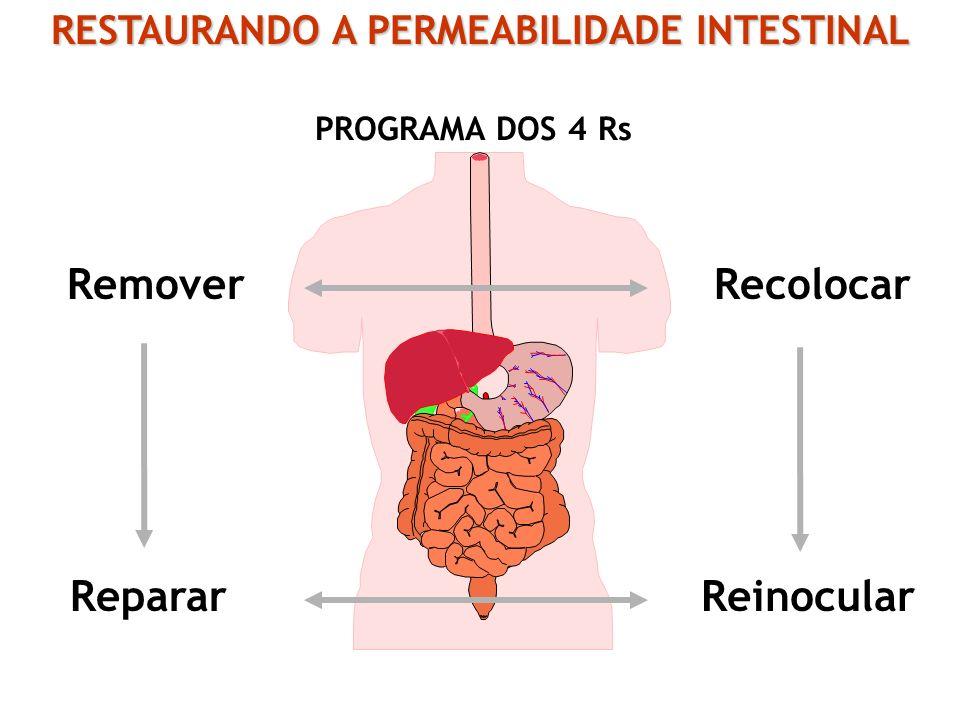 RESTAURANDO A PERMEABILIDADE INTESTINAL