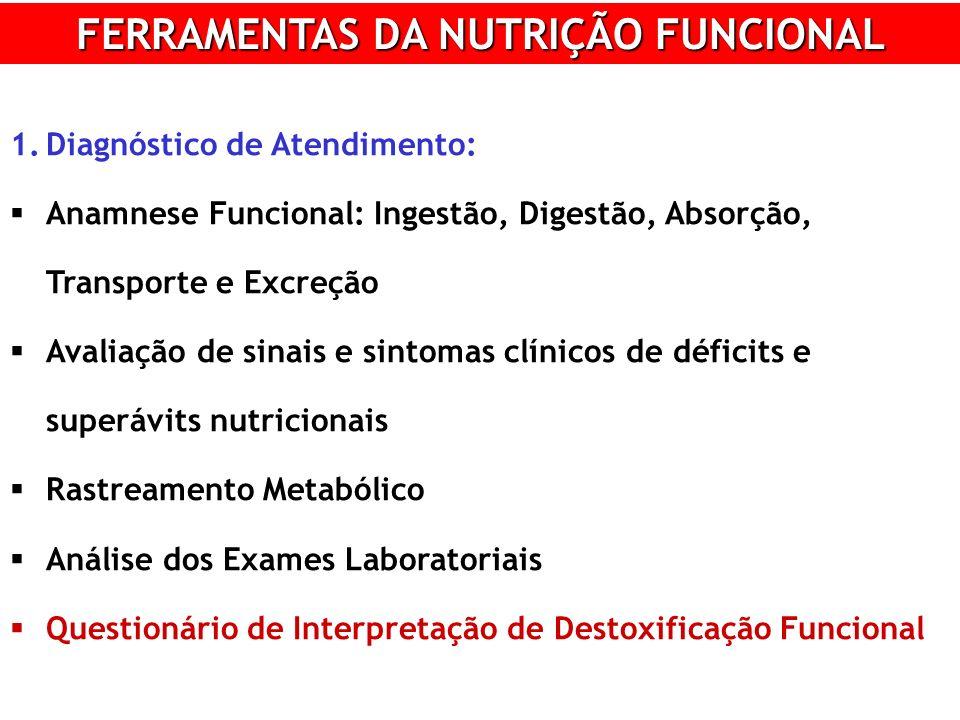 FERRAMENTAS DA NUTRIÇÃO FUNCIONAL