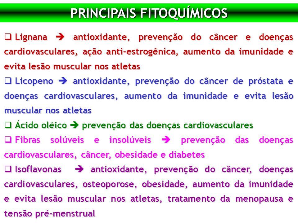 PRINCIPAIS FITOQUÍMICOS