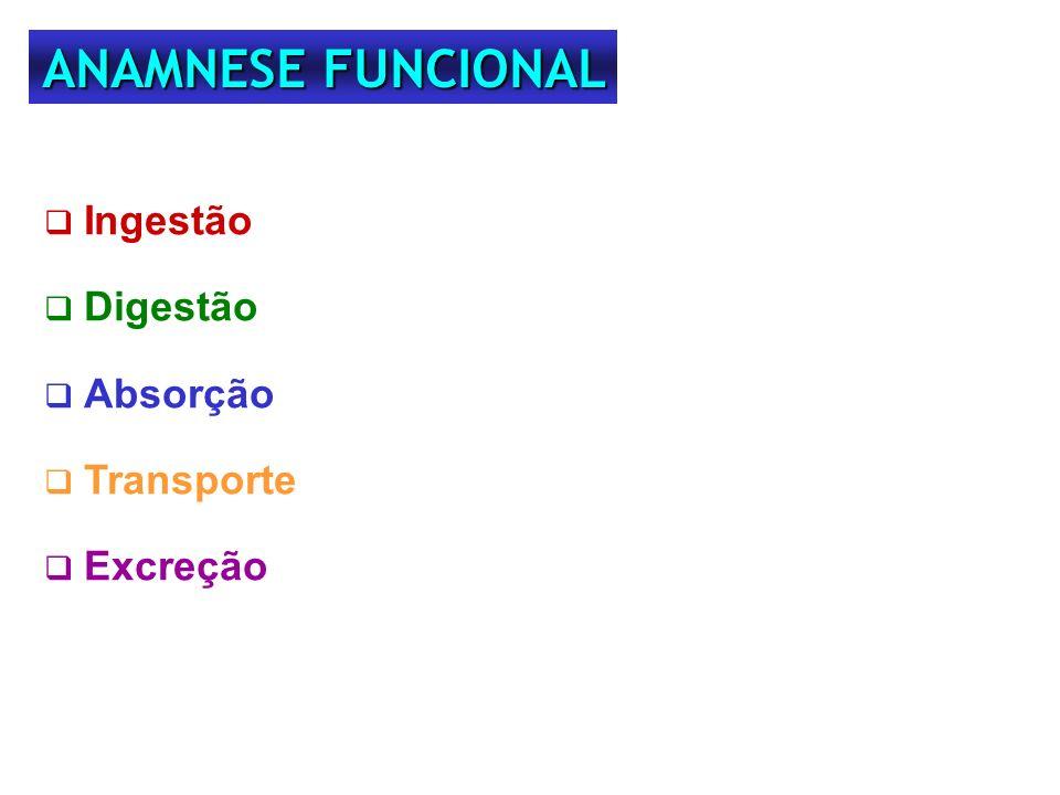 ANAMNESE FUNCIONAL Ingestão Digestão Absorção Transporte Excreção
