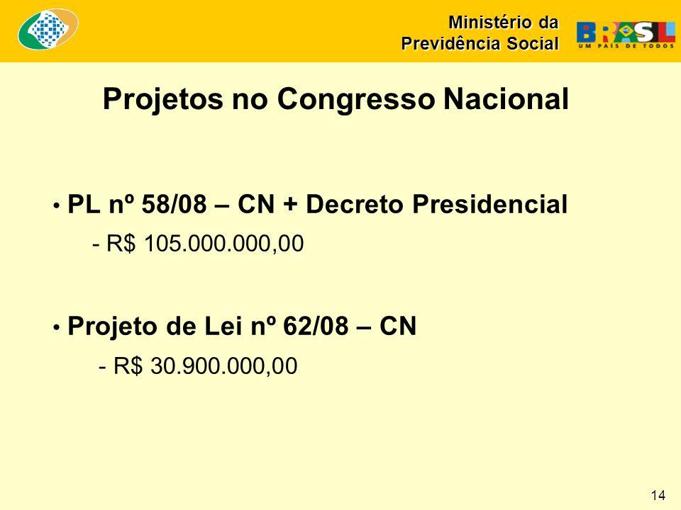 Projetos no Congresso Nacional