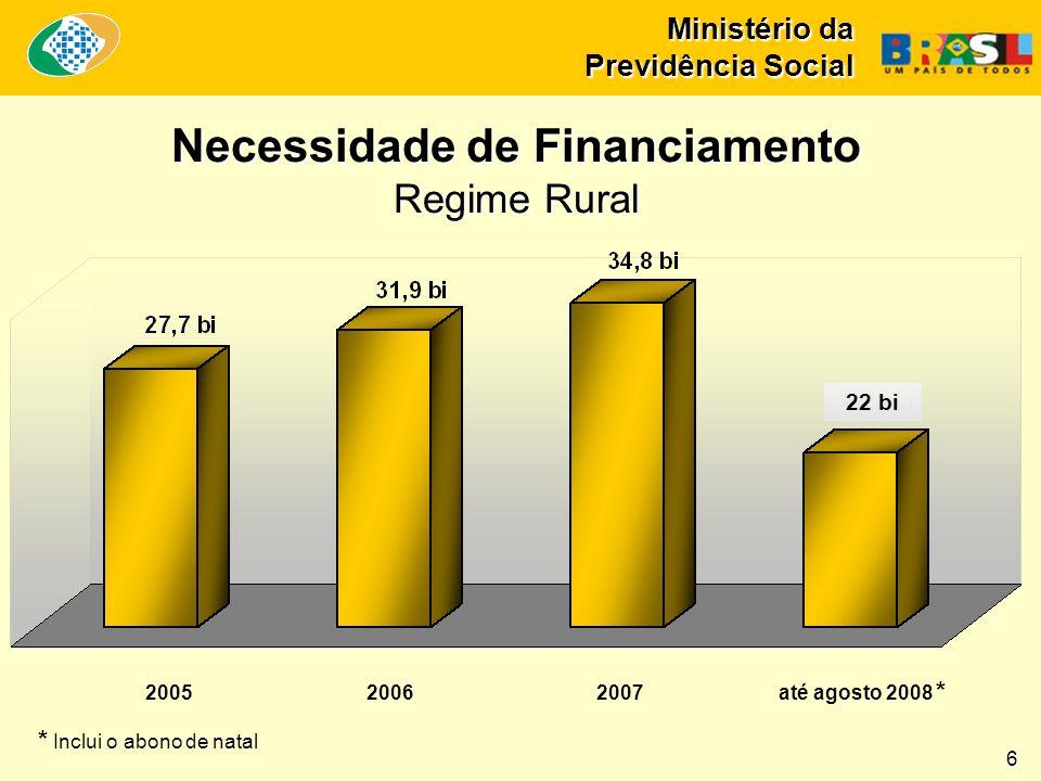 Necessidade de Financiamento