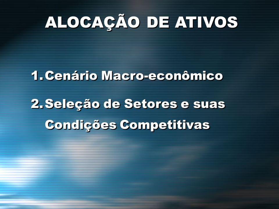 ALOCAÇÃO DE ATIVOS Cenário Macro-econômico
