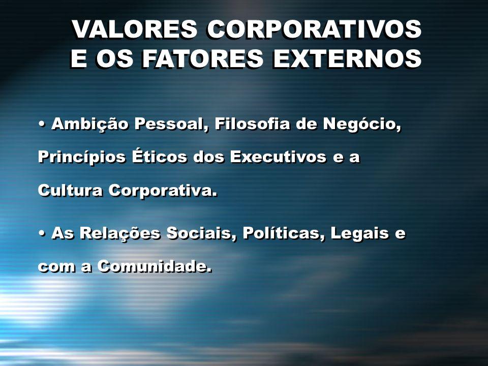 VALORES CORPORATIVOS E OS FATORES EXTERNOS