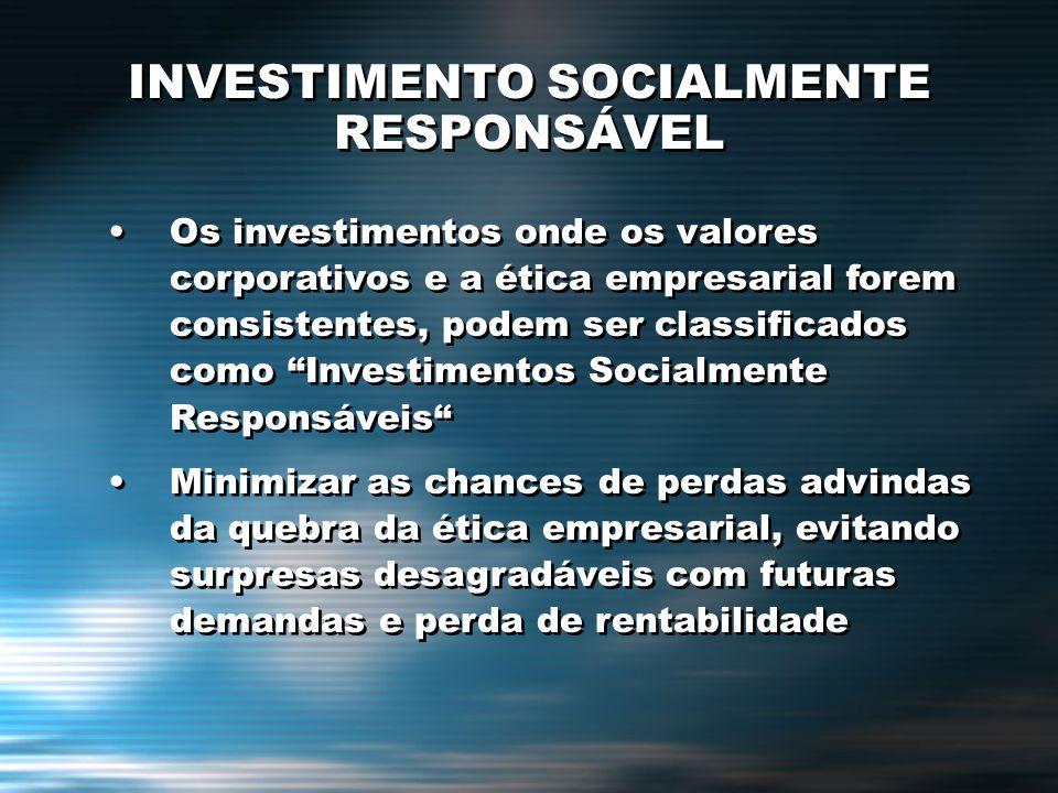 INVESTIMENTO SOCIALMENTE RESPONSÁVEL