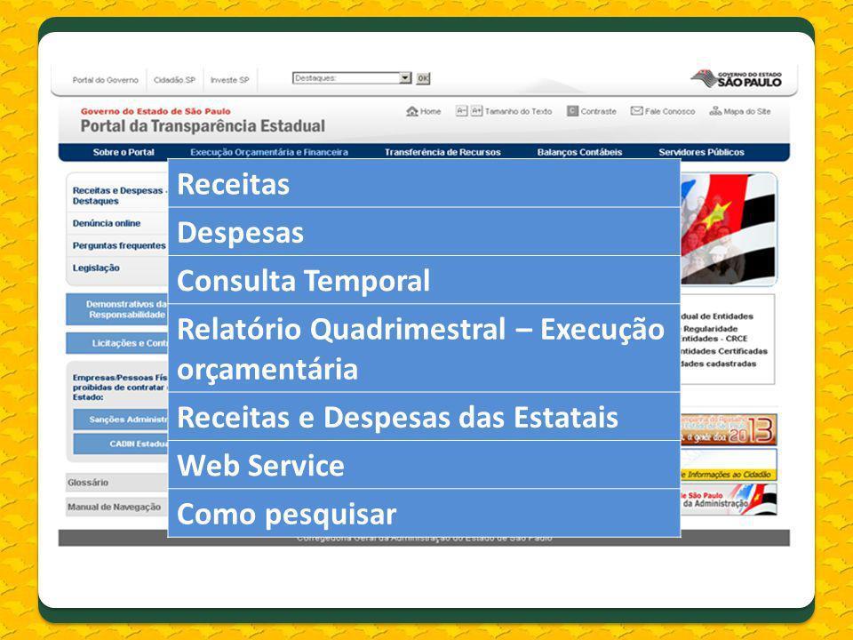 Receitas Despesas. Consulta Temporal. Relatório Quadrimestral – Execução orçamentária. Receitas e Despesas das Estatais.