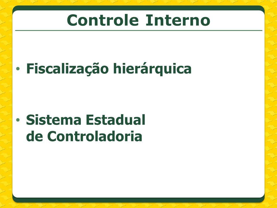 Controle Interno Fiscalização hierárquica