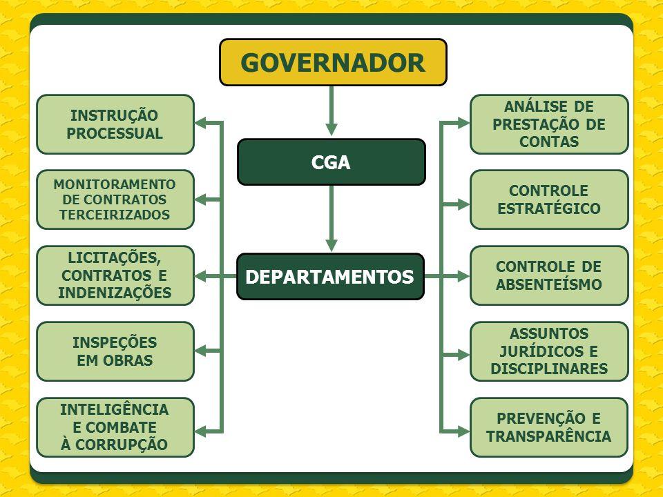 GOVERNADOR CGA DEPARTAMENTOS ANÁLISE DE PRESTAÇÃO DE CONTAS