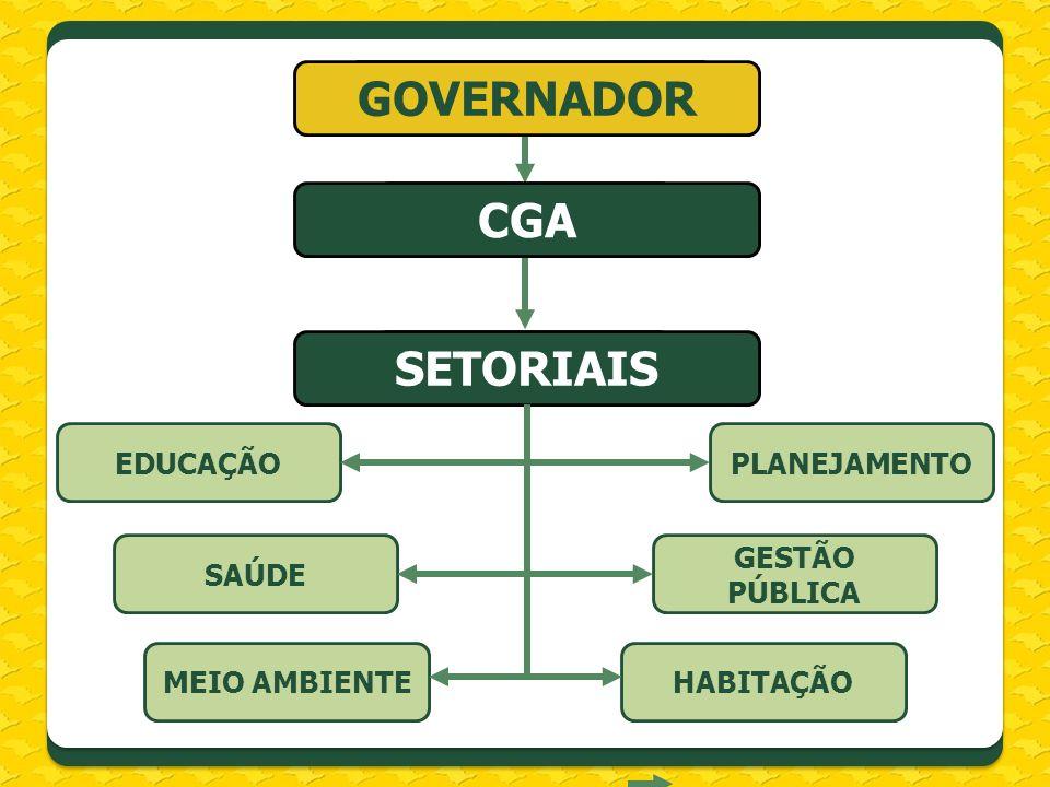 GOVERNADOR CGA SETORIAIS