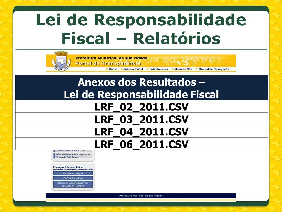 Lei de Responsabilidade Fiscal – Relatórios