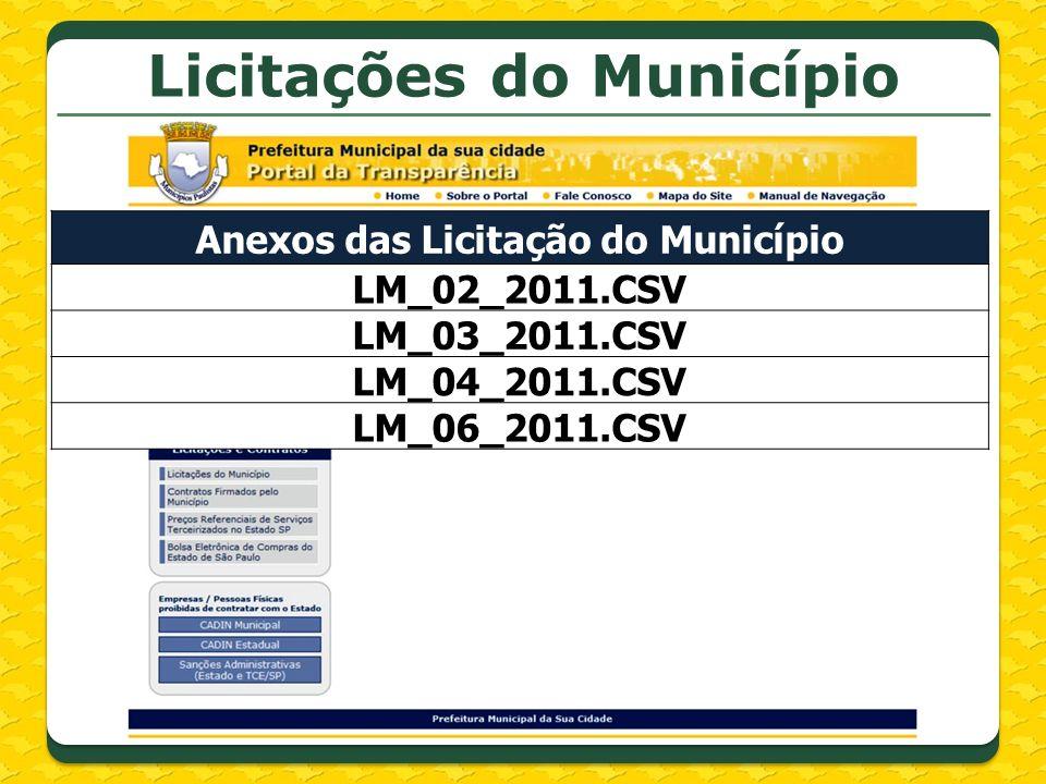 Licitações do Município Anexos das Licitação do Município