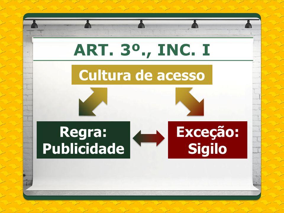 ART. 3º., INC. I Cultura de acesso Regra: Publicidade Exceção: Sigilo