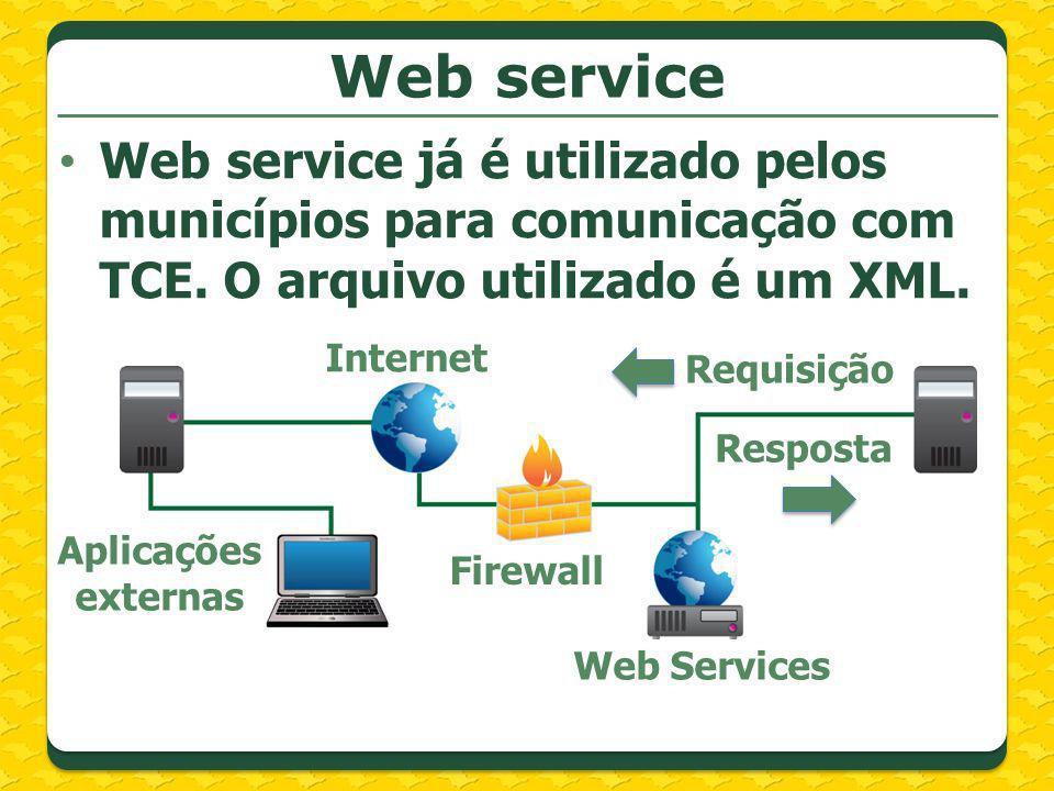 Web service Web service já é utilizado pelos municípios para comunicação com TCE. O arquivo utilizado é um XML.