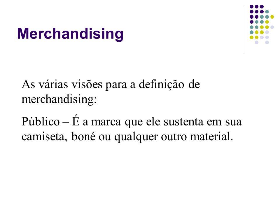 Merchandising As várias visões para a definição de merchandising: