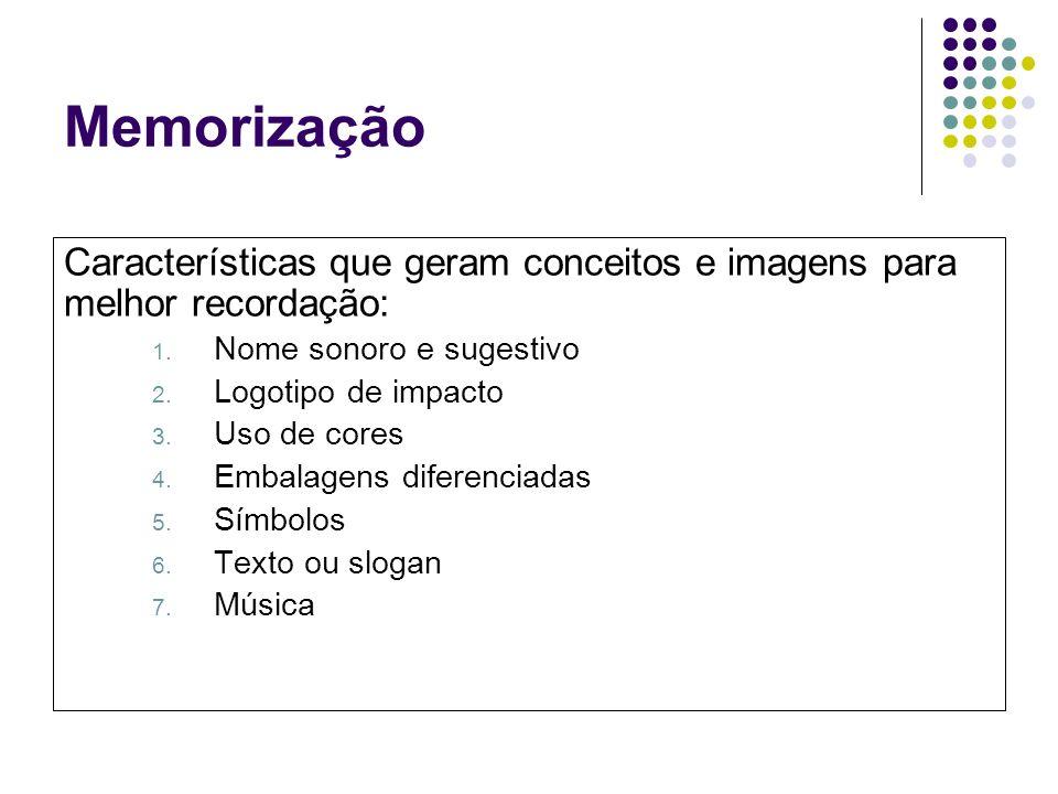 Memorização Características que geram conceitos e imagens para melhor recordação: Nome sonoro e sugestivo.