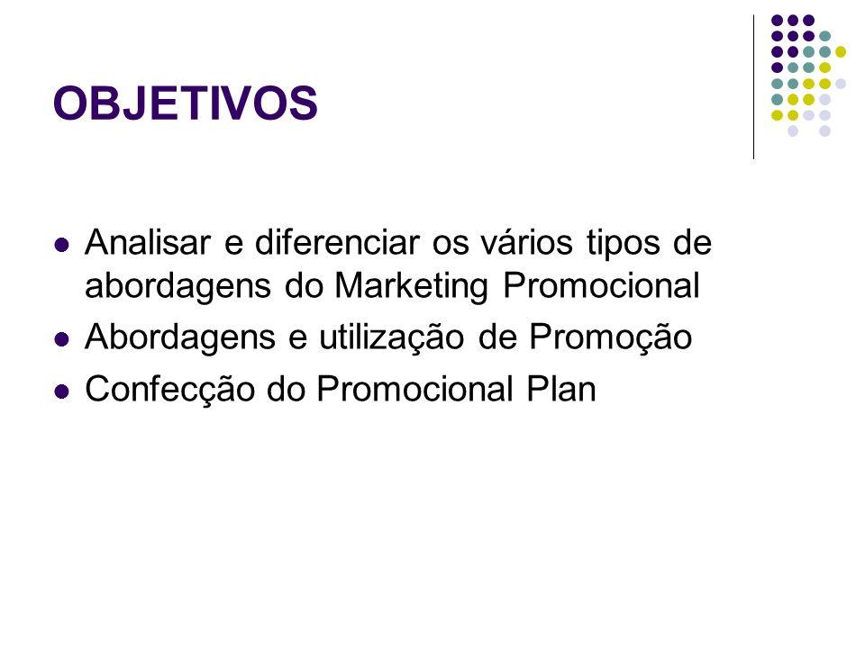 OBJETIVOS Analisar e diferenciar os vários tipos de abordagens do Marketing Promocional. Abordagens e utilização de Promoção.