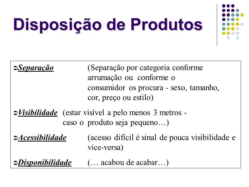 Disposição de Produtos