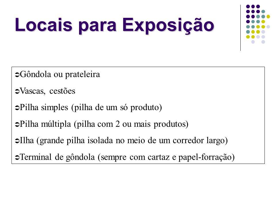 Locais para Exposição Gôndola ou prateleira Vascas, cestões