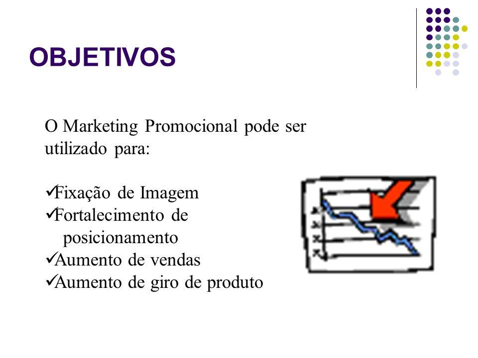 OBJETIVOS O Marketing Promocional pode ser utilizado para: