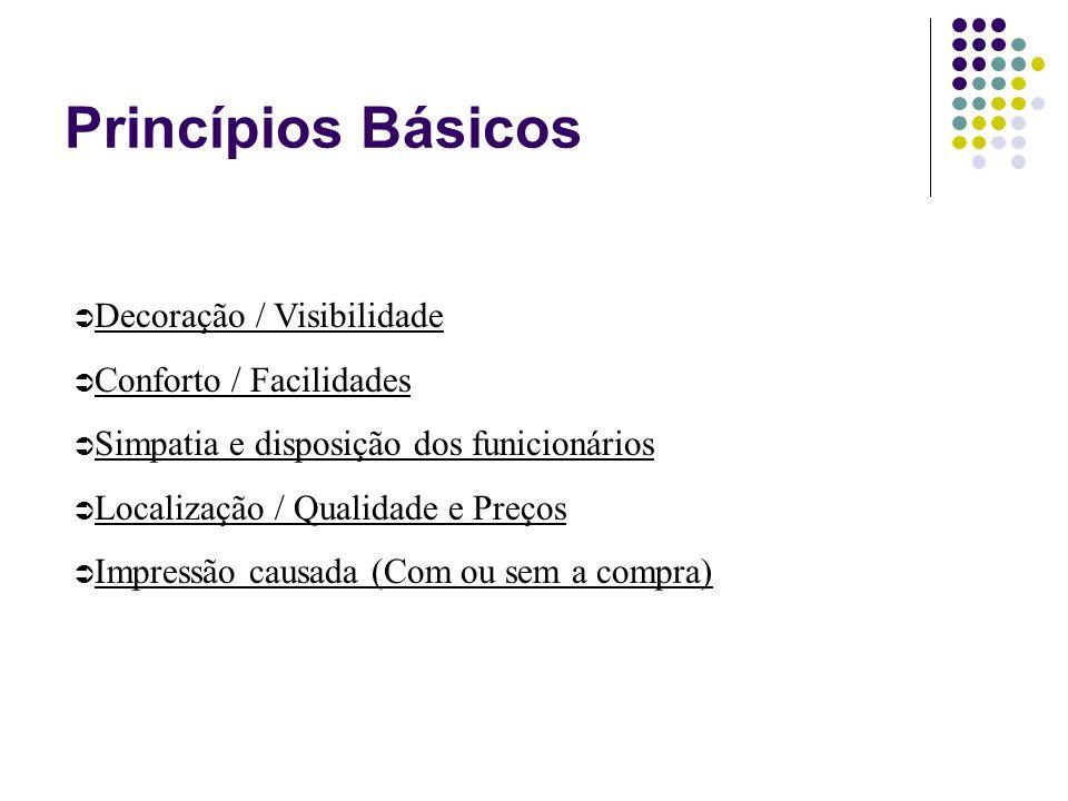 Princípios Básicos Decoração / Visibilidade Conforto / Facilidades