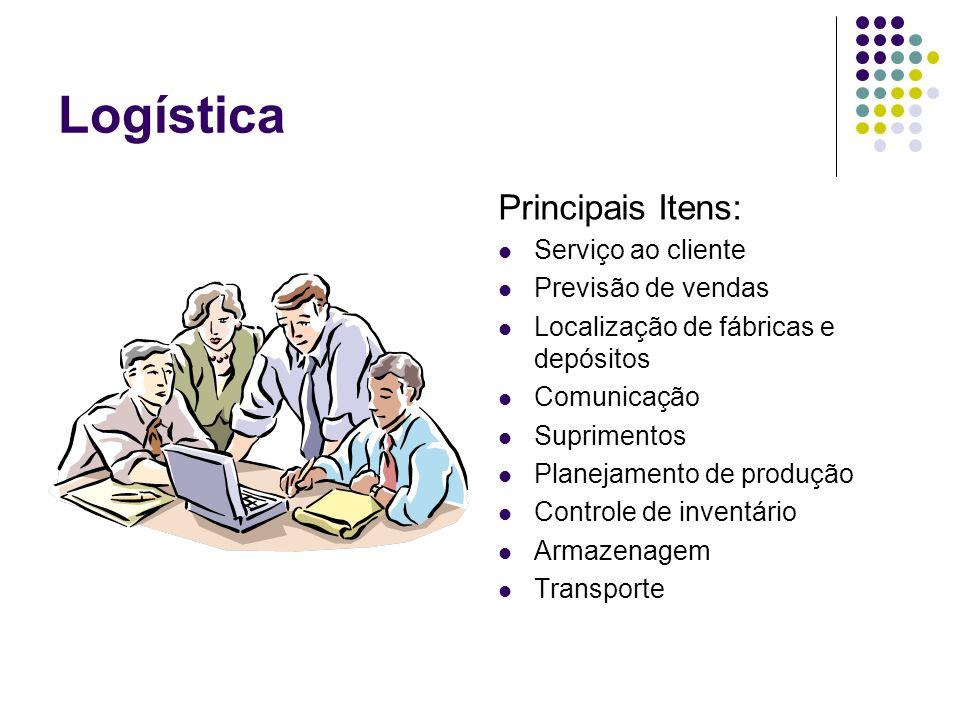 Logística Principais Itens: Serviço ao cliente Previsão de vendas