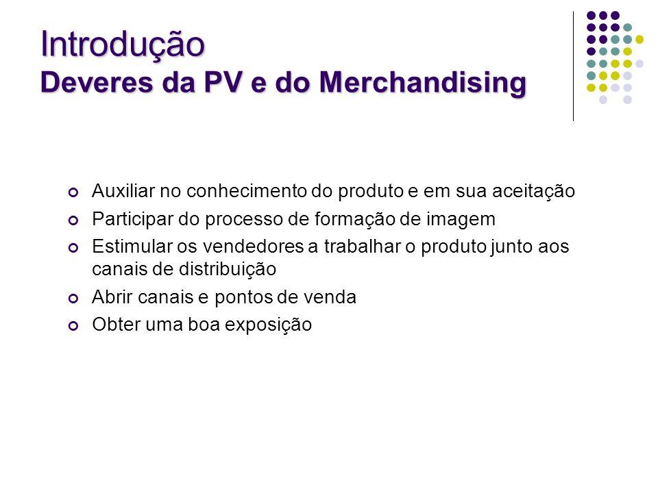 Introdução Deveres da PV e do Merchandising