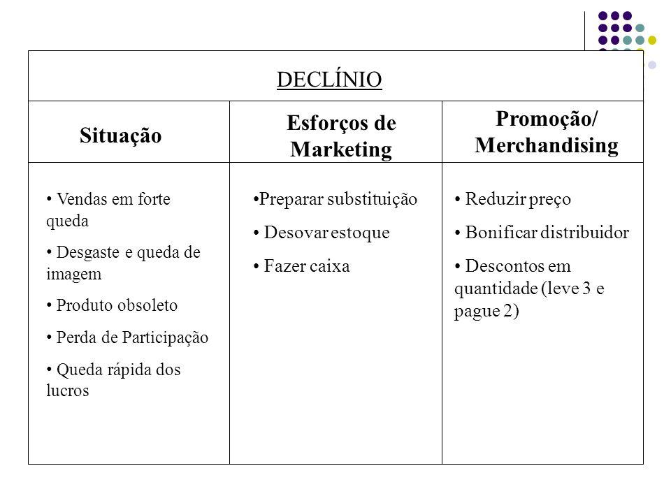 Promoção/ Merchandising