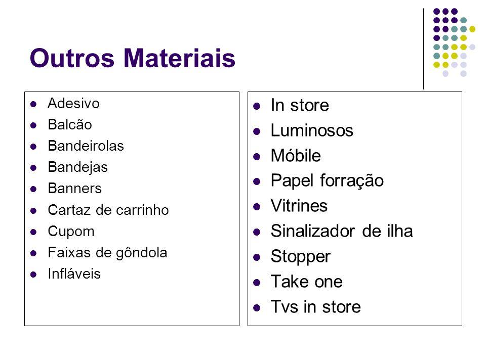 Outros Materiais In store Luminosos Móbile Papel forração Vitrines