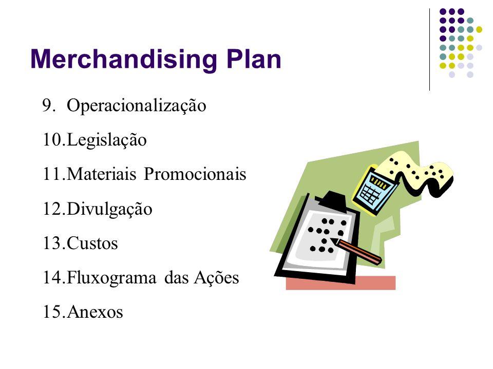 Merchandising Plan Operacionalização Legislação Materiais Promocionais