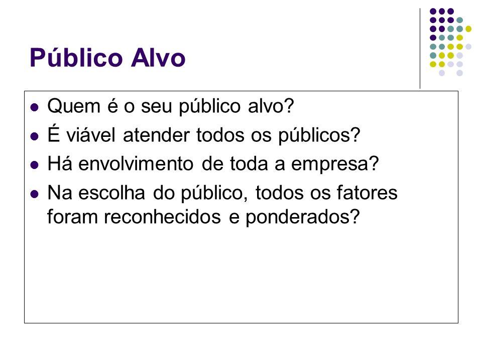 Público Alvo Quem é o seu público alvo