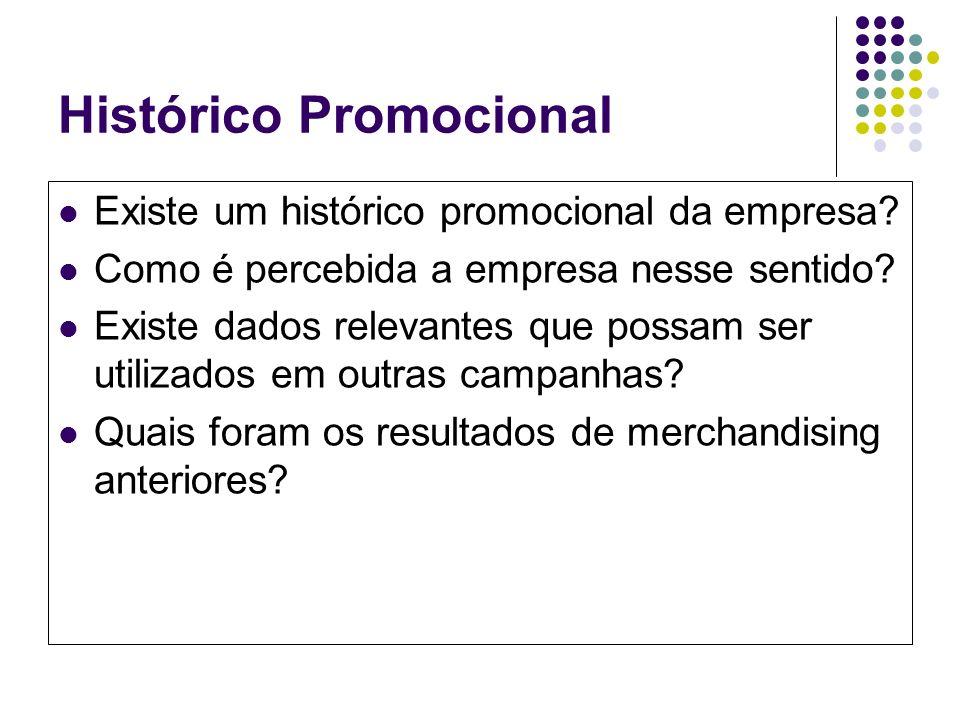Histórico Promocional